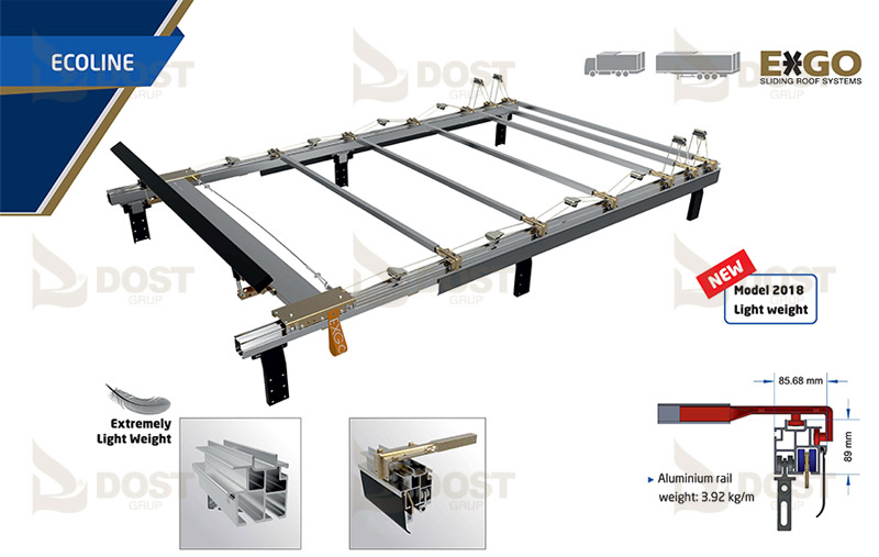 Ecoline Sliding Roof Systems