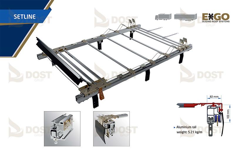 Setline Sliding Roof Systems
